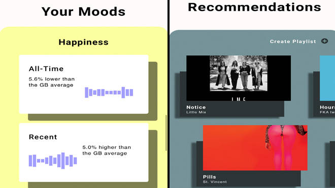 Spotify Obscurify: How to find out how alternative your music taste is (3)