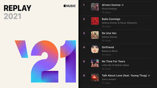 Apple Music Replay 2021: How to find your Top Songs stats