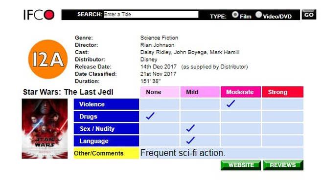 'The Last Jedi' Certification