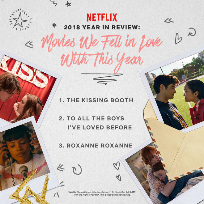 Netflix year in review