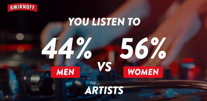 Smirnoff women vs men