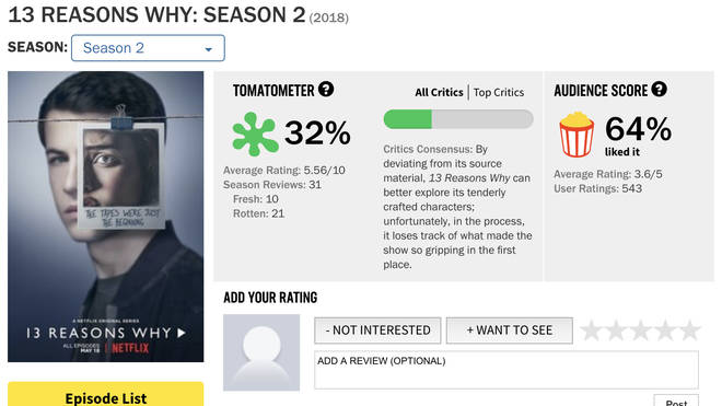 13 Reasons Why Season 2 Rotten Tomatoes