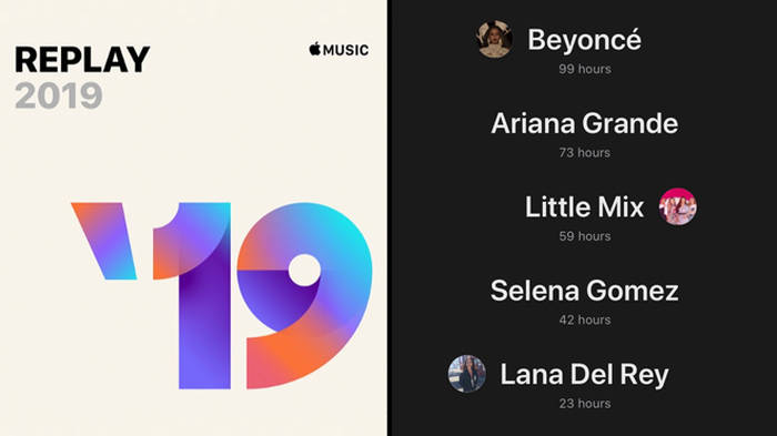 Apple Music launches Replay and it reveals your most played music of 2019